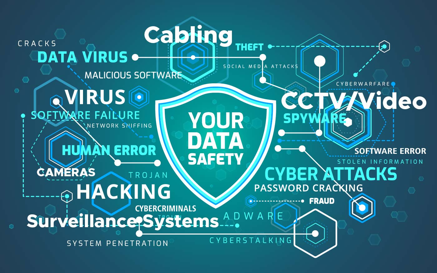 Network Security Consultancy